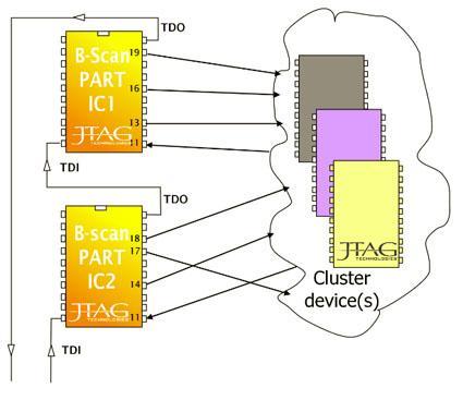 JTAG Figure 1.jpg